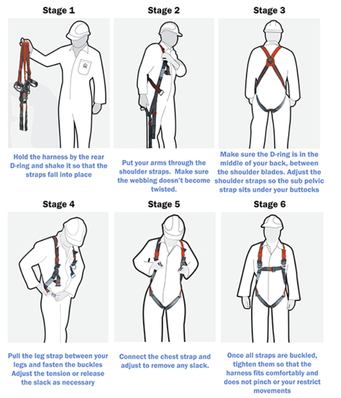 Safety Harness Training Is Critical For Anyone Working At