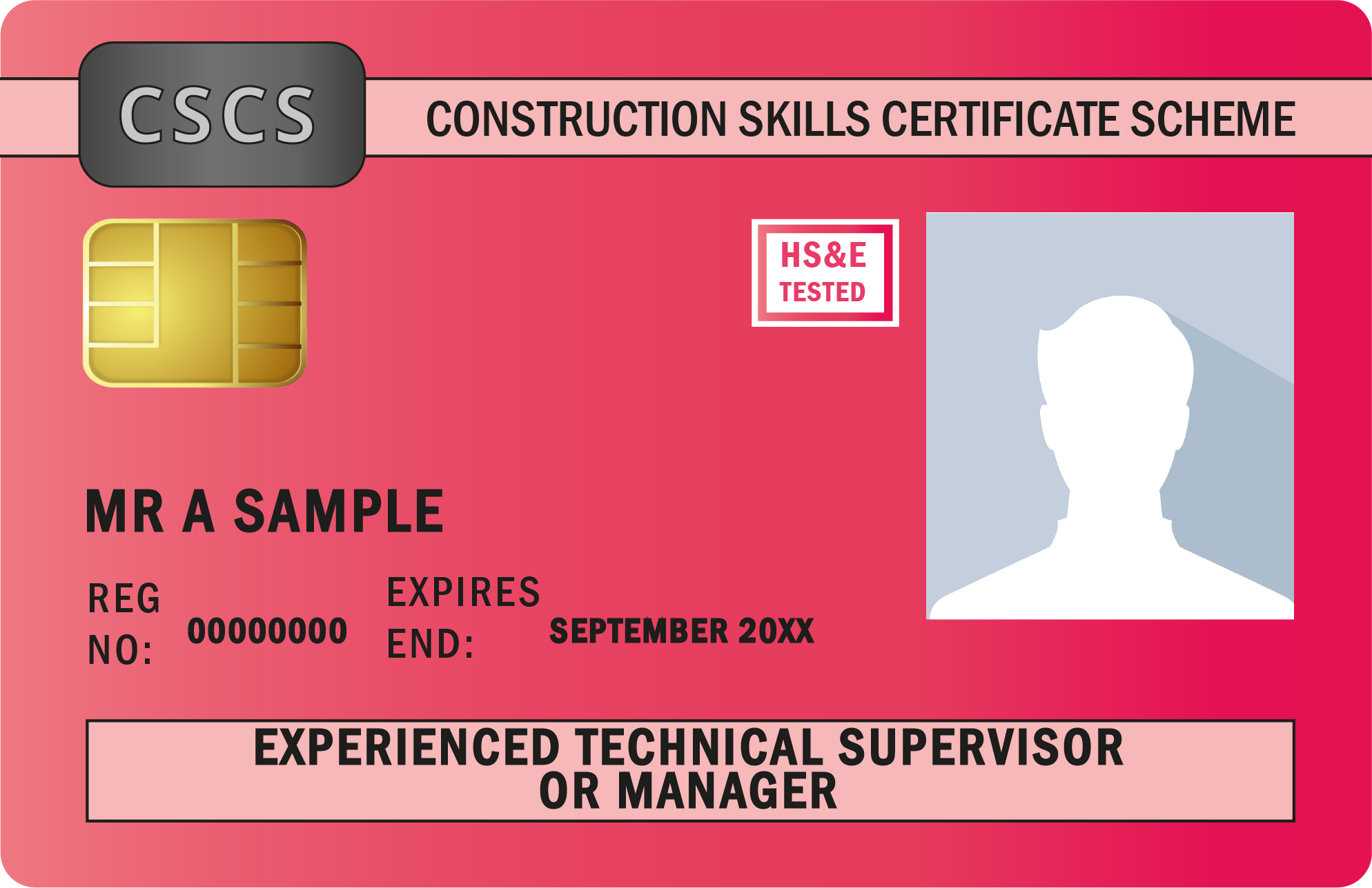 Image shows Experienced Techincal Supervisor/Manager Red Card.